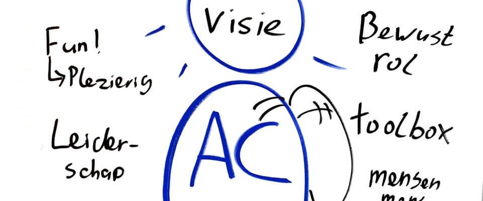 'Wannabe' Agile organisaties écht omvormen. De geweldige opdracht voor de Agile Coach